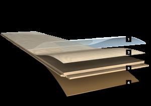Cấu tạo của sàn gỗ công nghiệp