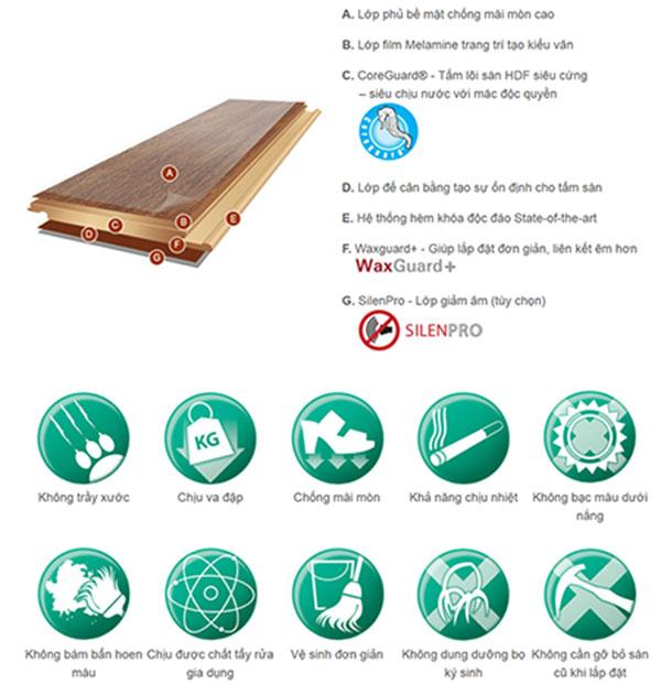 Cấu tạo tấm sàn gỗ Inovar