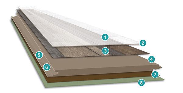 Cấu tạo tấm sàn gỗ wineo đức