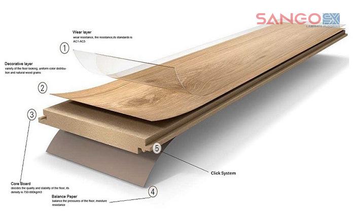 Cấu tạo của sàn gỗ lát xương cá
