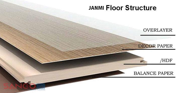 Cấu tạo của sàn gỗ Janmi